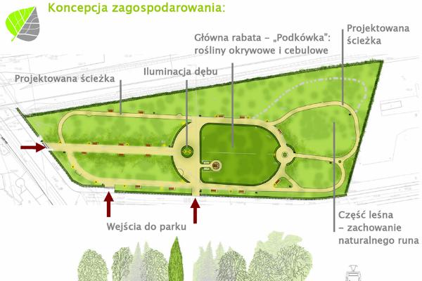 Rewitalizacja parku tuż-tuż - Grodzisk News