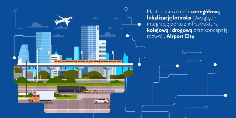 Masterplan określi szczegółową lokalizację CPK. Trzech chętnych do jego wykonania - Grodzisk News
