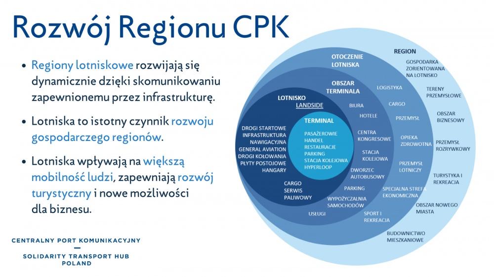 Ruszyły konsultacje dot. strategii rozwoju regionu CPK - Grodzisk News