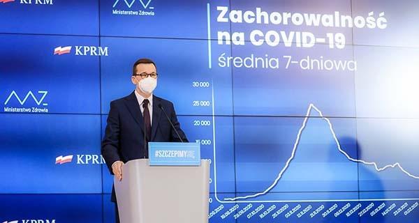 Od 12 lutego luzowanie obostrzeń - Grodzisk News