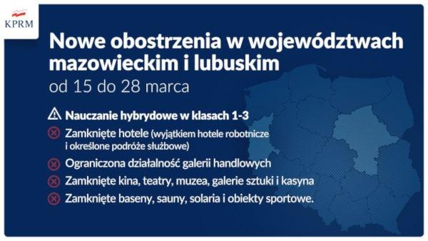 Od poniedziałku nowe obostrzenia na Mazowszu - Grodzisk News