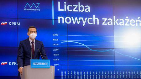 """Od maja odmrażanie gospodarki. """"Ostrożny powrót do normalności"""" - Grodzisk News"""