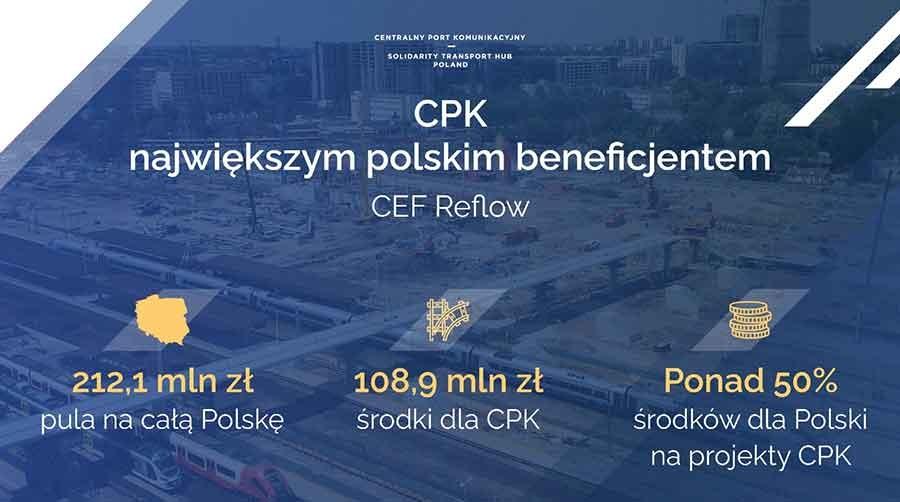 Olbrzymia dotacja dla CPK - Grodzisk News
