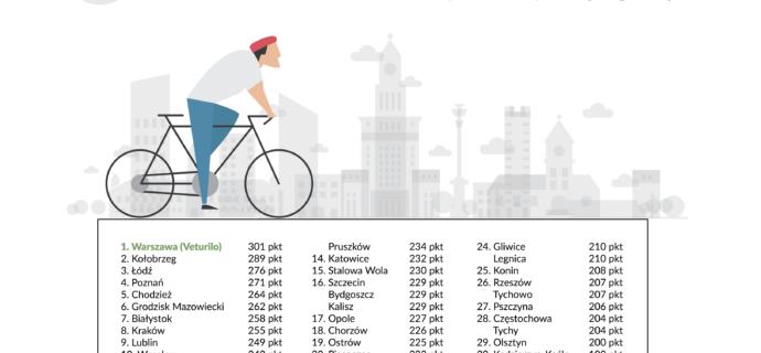 ranking-rowerowy-2019-klasyfikacja-generalna